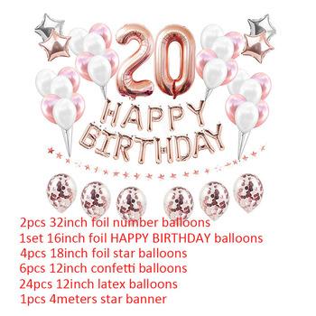År fødselsdag 20 Ideer til
